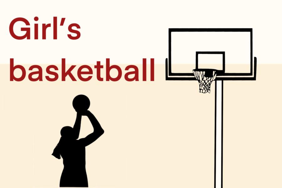 Varsity Girls Basketball Team Recap