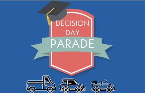 CO21 Decision Day. Deep Breath, Envision your future, Exhale…